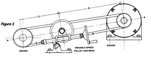 Hi-Ratio Compound Pulley Figure 3