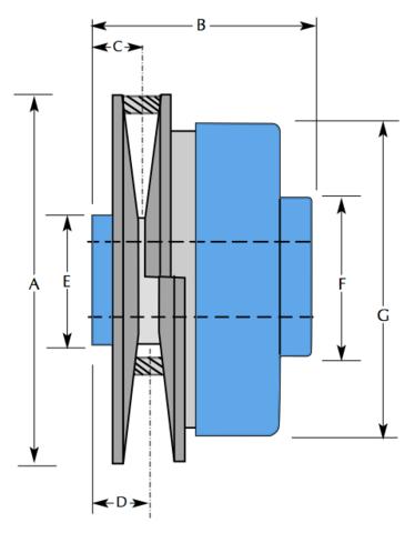 TBR series dimensions