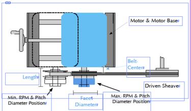 Adjustable Center Drive Illustration