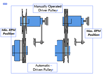 Fixed Center Distance Drives Summary